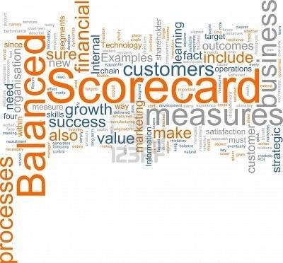 Balanced Scorecard wordcloud pinterest