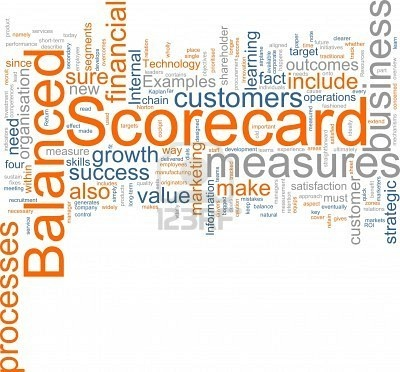 Balanced Scorecard wordcloud pinterest
