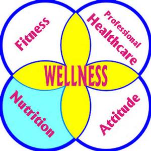 wellness bing free to use and share